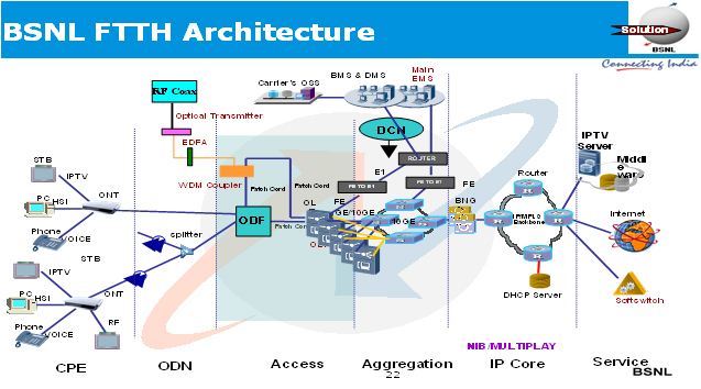 ftth_overview.jpg